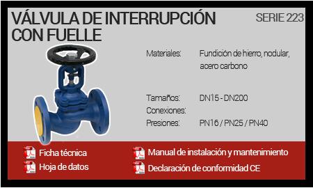 Válvula de interrupción con fuelle - Serie 223