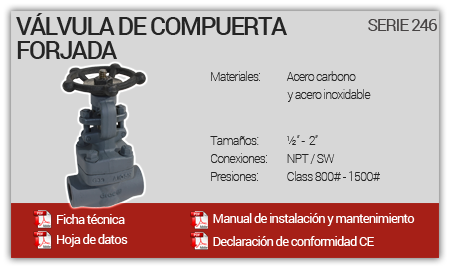 Válvula de Compuerta Forjada - Serie 246